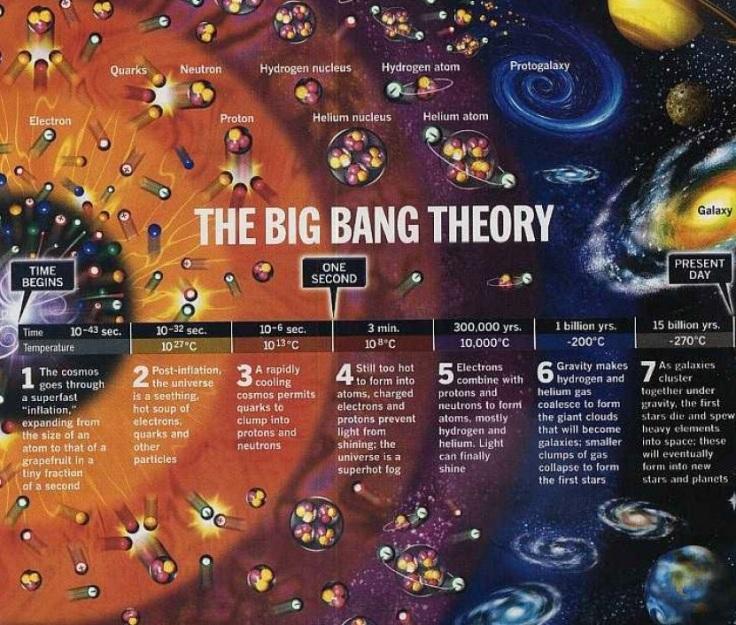 ba8d5-the-big-bang-theory