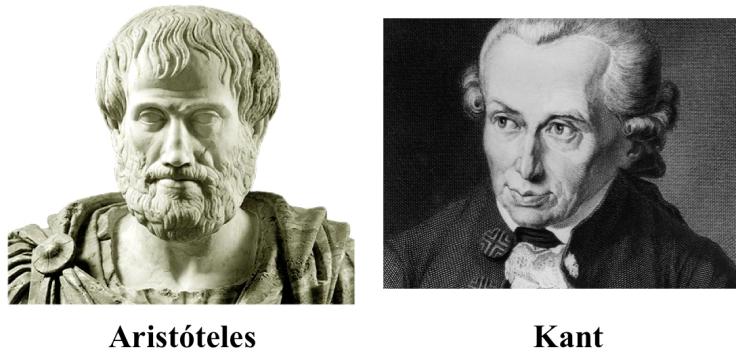 Aristóteles Kant