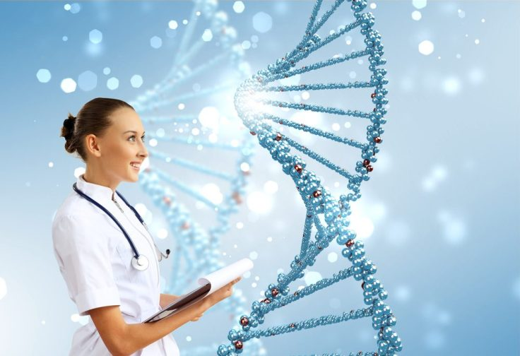 Genes-Environment